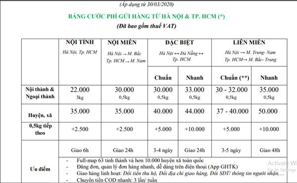 update-bang-gia-cuoc-van-chuyen-ha-giang-tai-mot-so-don-vi-van-chuyen-noi-tieng